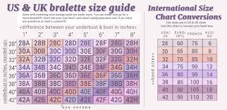 Uye Surana Fit Guide And Size Chart
