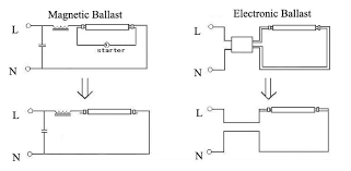 led tube connection diagram led image wiring diagram t8 led tube light circuit diagram t8 auto wiring diagram schematic on led tube connection diagram