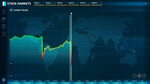 Brexit Stock Market Crash Chart London Stock Exchange Indices Falling Stock Footage Video 100 Royalty Free 25894646 Shutterstock