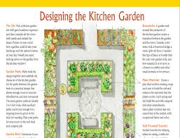 Create Kitchen Garden March 2017 Seaside Garden Club