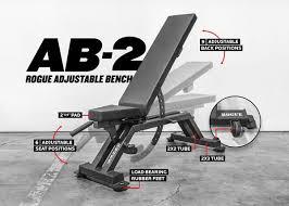 york incline decline bench. rogue ab-2 adjustable bench york incline decline
