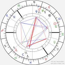 Diana Spencer Natal Chart Princess Diana Princess Of Wales Birth Chart Horoscope