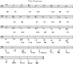 Brass Instrument Fingering Charts