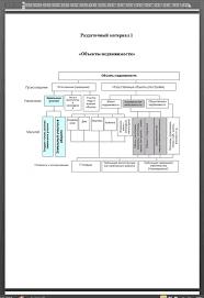 Заказать раздаточный материал к дипломной работе razdatochnyj material k diplomnoj 1 jpg