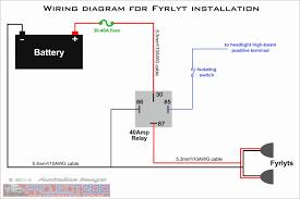 led light 12v wiring diagram pro burner wiring diagram online scart rgb wiring diagram led light 12v wiring diagram pro burner wiring library 12v led light with switch wiring diagram