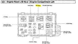 wiring diagram toyota corolla 1997 wiring image toyota corolla horn wiring diagram for a 2007 chrysler pacifica on wiring diagram toyota corolla 1997
