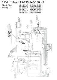 mercruiser ignition wiring diagrams fuehrerscheinindeutschland com mercruiser ignition wiring diagrams thunderbolt ignition wiring diagram co thunderbolt v ignition wiring diagram for a