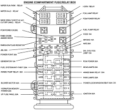 1994 ford ranger fuel pump relay diagram wiring for circuit 1995 Ford Ranger Wiring Diagram 1994 ford ranger fuel pump relay diagram 1995 fuel relay problem youtube 1995 ford ranger radio wiring diagram