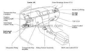 toyota corolla 2005 stereo wiring diagram fuse box layout 2005 Toyota Corolla Fuse Box Diagram at Toyota Corolla 2005 Fuse Box Radio