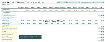 cash flow model excel cash flow statement template pdf te excel budget and free tes