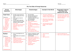 Two Sides To Energy Resources Chart Doc