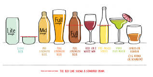 Australian Standard Drinks Chart Alcohol The Royal Womens Hospital