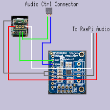 wiring audio raspberry gear adafruit learning system microcomputers audioschematic jpg here s the audio test cable