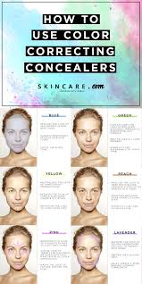 want to know the right way to use color correcting concealers from covering up your