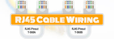 Ethernet Cable Standards Chart Rj45 Wiring