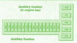 2005 ford style abs sensor wiring diagram for car engine mazda 6 bulb location also fuse box ford 1997 mondeo mk5 auxiliary likewise ford explorer transmission