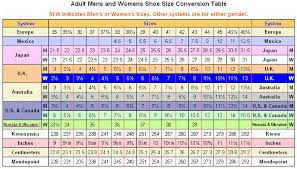 Conversion Chart For European Shoe Sizes To American European Shoe Sizes Europe Blog