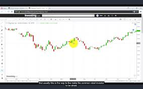 Candlestick Chart Trading High Probability Pattern 10hrs
