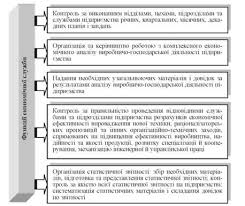 Экономическая служба предприятия и ее контрольные функции  Функции экономической службы