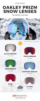 Oakley Snow Goggle Lens Chart Oakley Prizm Snow Lenses The Complete Lens Guide Oakley