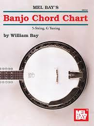 5 String Banjo Tuning Chart Banjo Chord Chart Chart Mel Bay Publications Inc Mel Bay