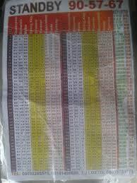 Baba Ijebu Chart 13 Veracious Ghana Lotto Chart