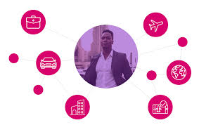 travel profile accurately assess your customers potential adara
