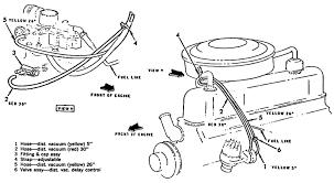 glazier nolan mustang barn 1972 mustang vacuum diagrams 250 spark delay valve