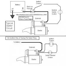 1979 chevy starter wiring wiring diagram basic 79 chevy starter wiring wiring diagram list79 chevy starter wiring wiring diagrams konsult 79 chevy truck