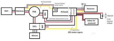 pixhawk wiring diagram great installation of wiring diagram • pixhawk ubec please help pixhawk family ardupilot discourse rh discuss ardupilot org pixhawk mini wiring diagram pixhawk mini wiring diagram