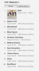 Itunes Top 10 Singles Chart Music Chris Hanna