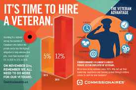 the push for private companies hiring veterans continues news  related stories