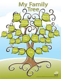 Family Tree Templates Kids Cute Printable Family Tree Genealogy Genealogy Tree Templates