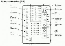 1995 ford ranger fuse panel layout troubleshooting wiring diagram fuse box diagram schematic for mercury cougar battery junction box of high beam relay and horn
