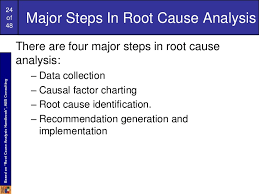 Causal Factor Charting Casual Factor Charting