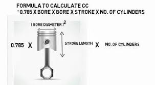 Nitro Engine Size Chart How To Calculate The Cc Of A Engine Quora