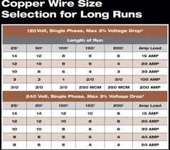 Motor Cable Size Chart Color Code For Residential Wire How To Match Wire Size And