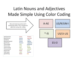 Latin Grammar Charts Pdf Color Coded Latin Learning Method Jsbachfoa Org