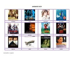types of movies movie types correction