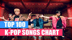 Latest Chart Songs Youtube Top 100 K Pop Songs Chart October 2019 Week 2