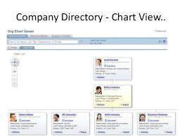 Peoplesoft Organizational Chart Org Chart Viewer And Mobile Company Directory
