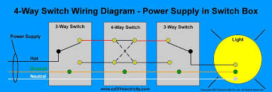 3 way dimmer wiring diagram wiring diagrams Leviton 6683 3 Way Switch Wiring Diagram lutron 4 way dimmer wiring diagram 3 way dimmer wiring diagram electrical does it matter which Leviton Trimatron 6683