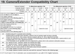 Canon Knowledge Base Lens Specifications With The Extender