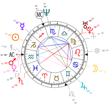 Astrology And Natal Chart Of Carolyn Bessette Kennedy Born