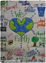 Earth Day Anchor Chart Just 23 Totally Perfect 4th Grade Anchor Charts Earth Day