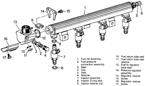 4 9 ford engine fuel rail diagram wiring diagrams 49Cc Engine Parts Diagram repair guides multi port (mfi) & sequential (sfi) fuel injection 460 ford engine exploded view 4 9 ford engine fuel rail diagram
