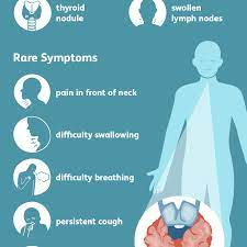 thyroid cancer signs symptoms and