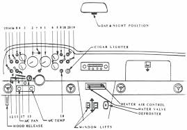 mg midget engine wiring diagram and fuse box Mg Midget Wiring Diagram 123 ignition mounting instructions in addition mg midget wiring harness as well 65 66 mustang rear 1979 mg midget wiring diagram