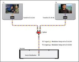 vip wiring diagram vip automotive wiring diagrams description filestream vip wiring diagram