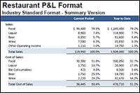 P And L Format Restaurant P L Templates